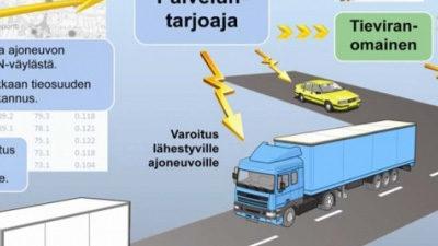 Teiden liukkaudesta varoittava suomalaiskeksintö otettu käyttöön